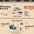 文字とイラストの可愛いポートフォリオサイト「CHAPPY BARRY」